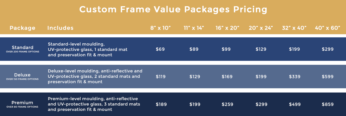 Custom Framing Value Packages Pricing